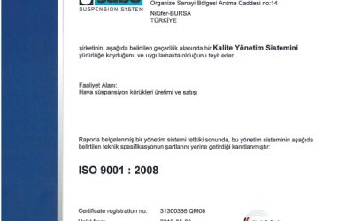 Sabo Suspension System is certified